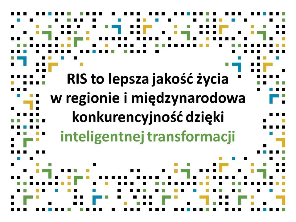 Regionalna Strategia Innowacji teraz do 2030 roku